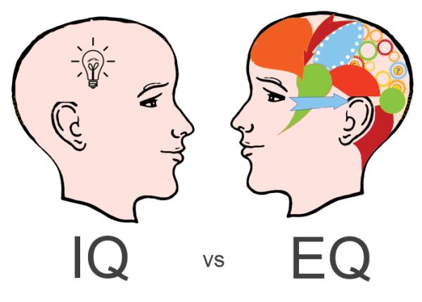 IQ-vs-EQ_emotional-intelligence